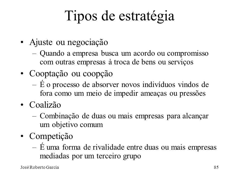 Tipos de estratégia Ajuste ou negociação Cooptação ou coopção Coalizão