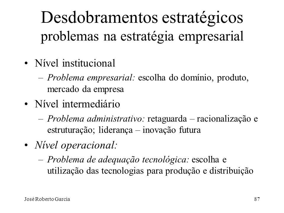 Desdobramentos estratégicos problemas na estratégia empresarial