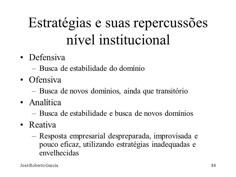 Estratégias e suas repercussões nível institucional