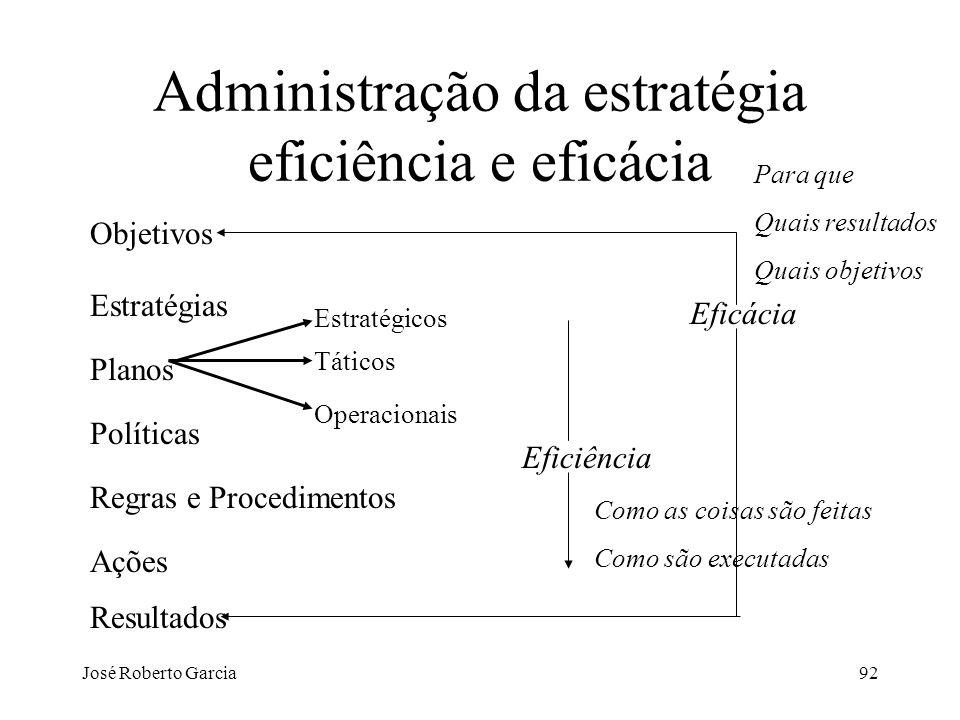 Administração da estratégia eficiência e eficácia