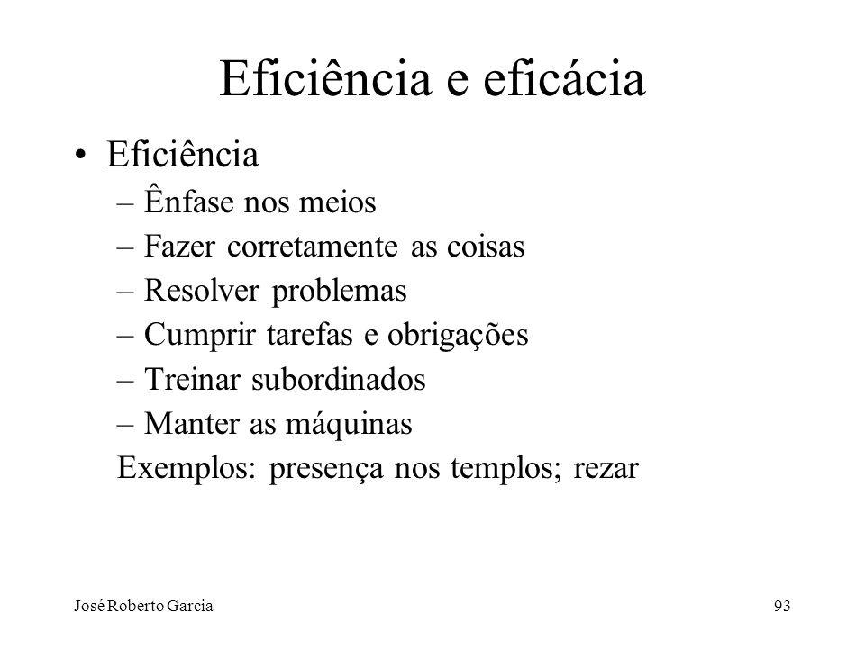 Eficiência e eficácia Eficiência Ênfase nos meios