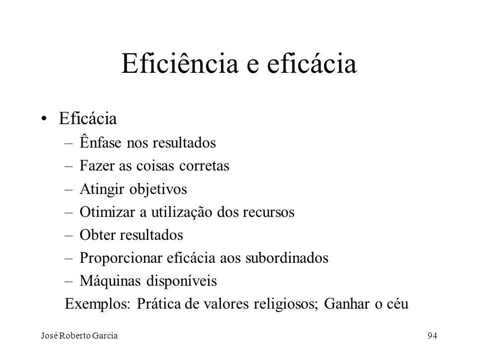 Eficiência e eficácia Eficácia Ênfase nos resultados