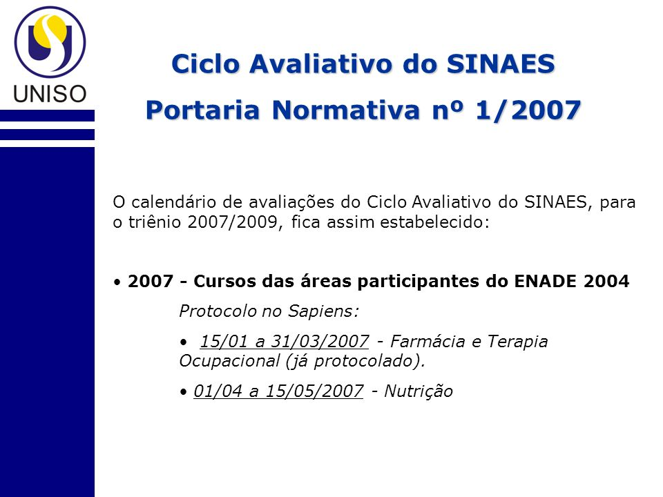 Ciclo Avaliativo do SINAES Portaria Normativa nº 1/2007
