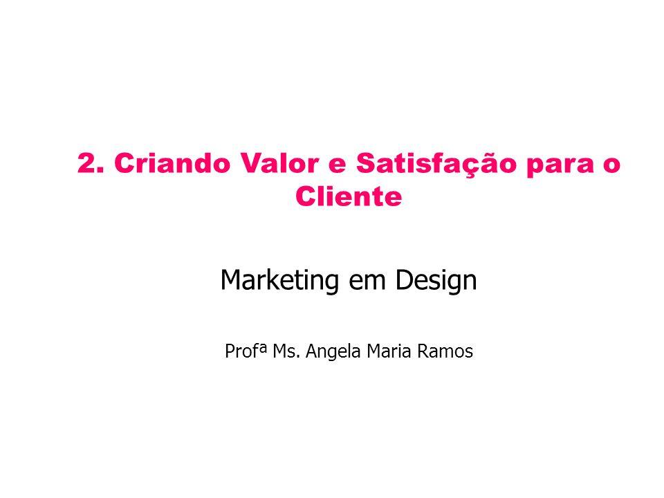 2. Criando Valor e Satisfação para o Cliente Marketing em Design Profª Ms. Angela Maria Ramos