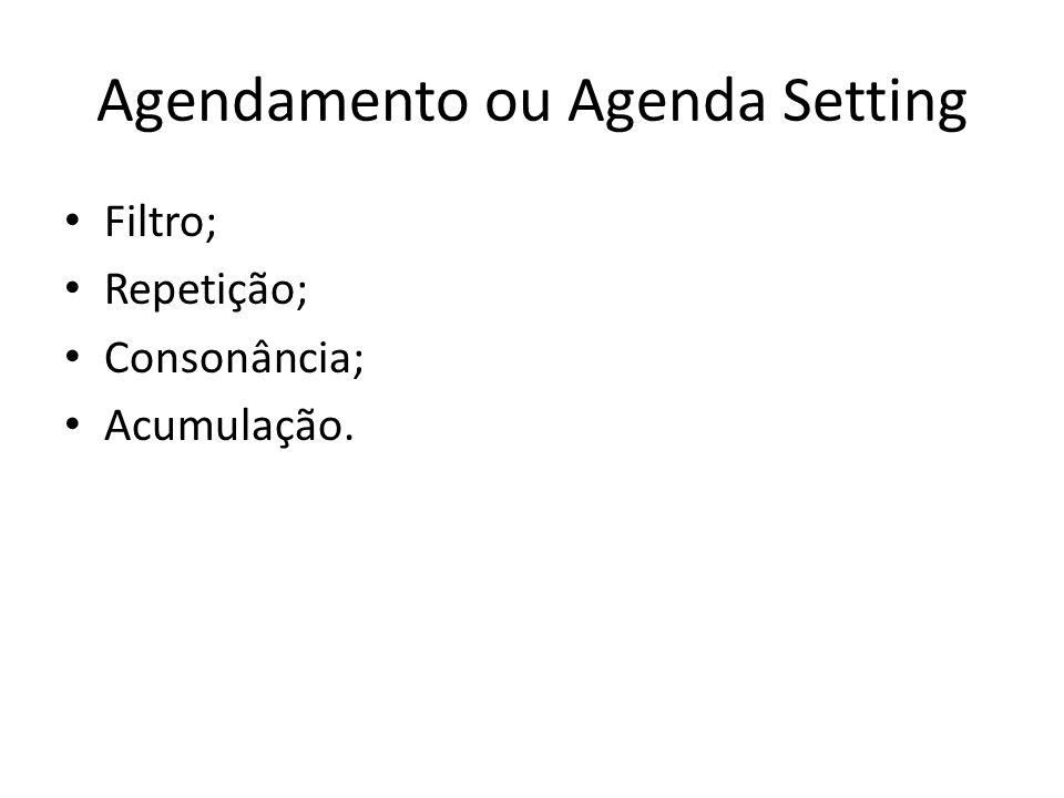 Agendamento ou Agenda Setting