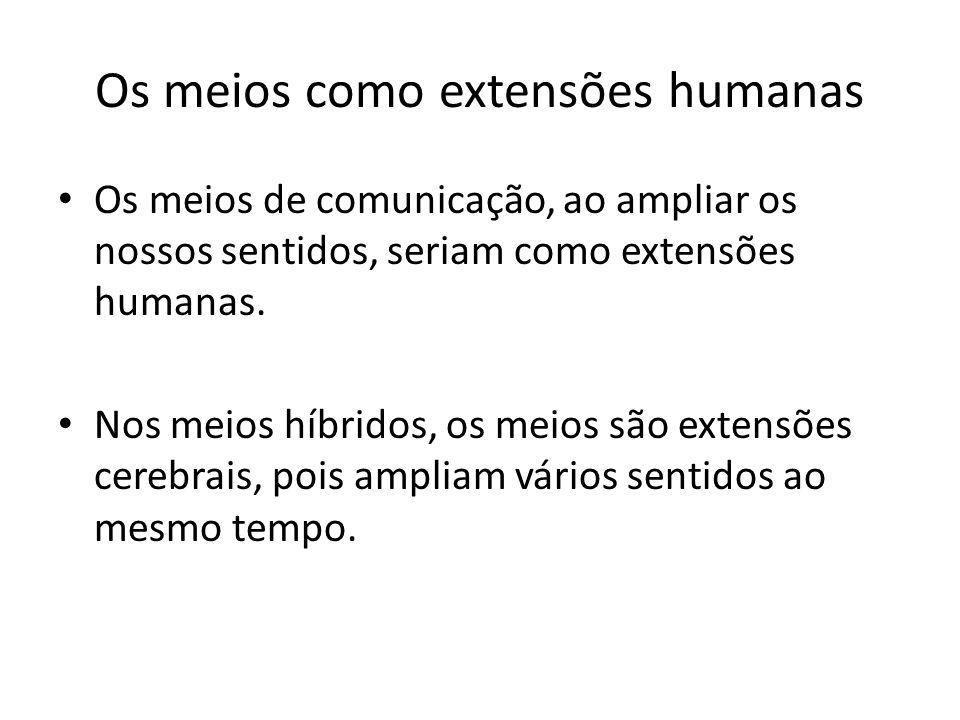 Os meios como extensões humanas