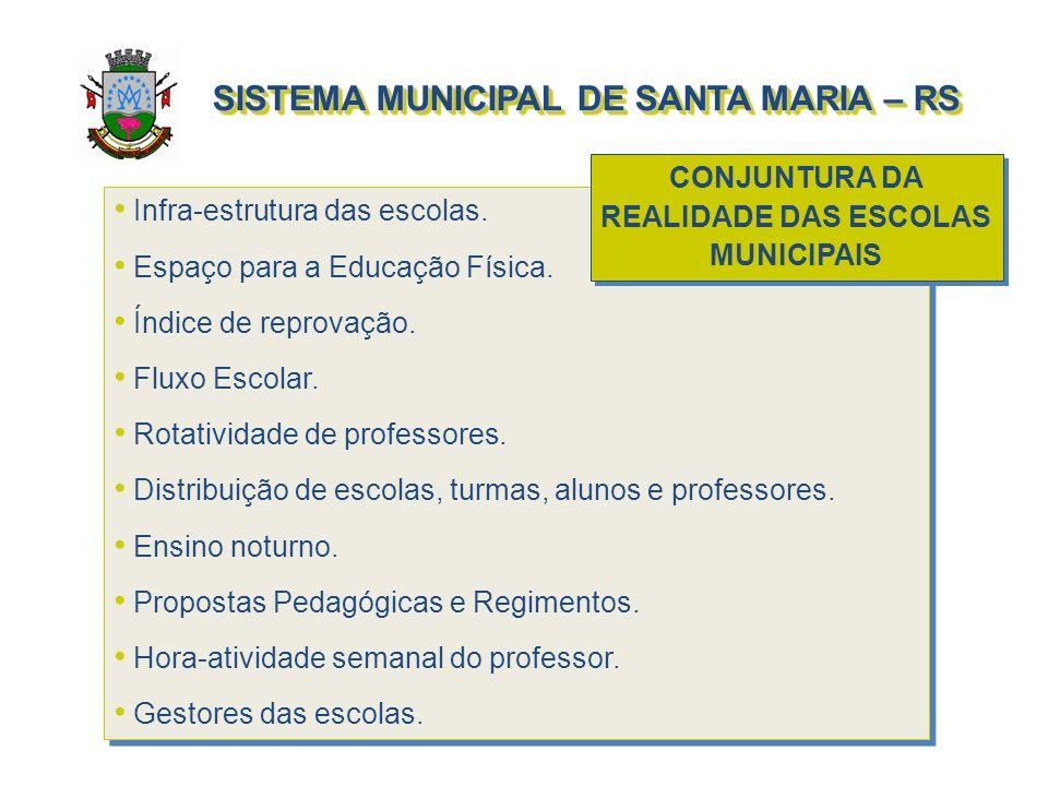 SISTEMA MUNICIPAL DE SANTA MARIA – RS