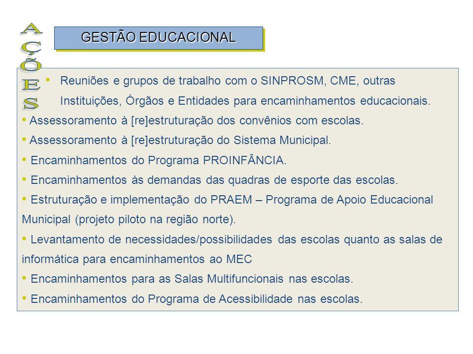 AÇÕES GESTÃO EDUCACIONAL