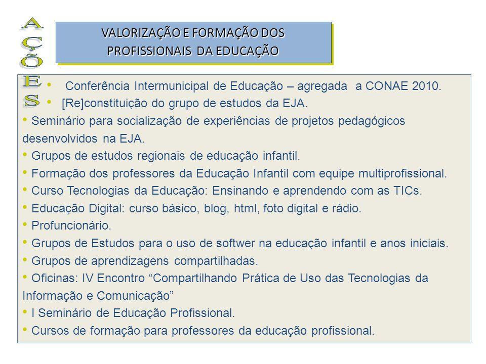 VALORIZAÇÃO E FORMAÇÃO DOS PROFISSIONAIS DA EDUCAÇÃO