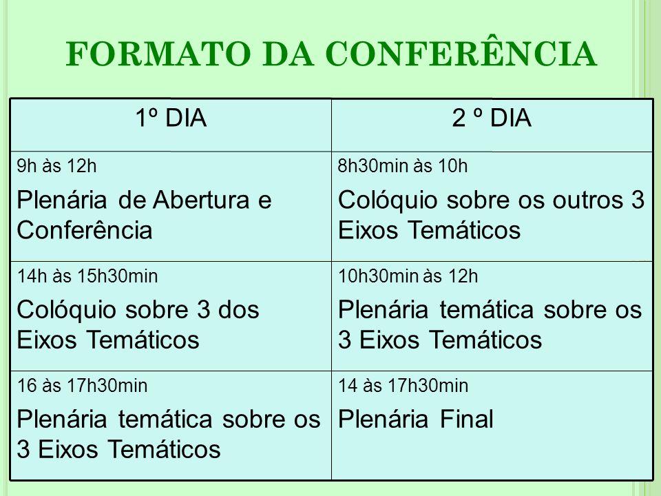 FORMATO DA CONFERÊNCIA