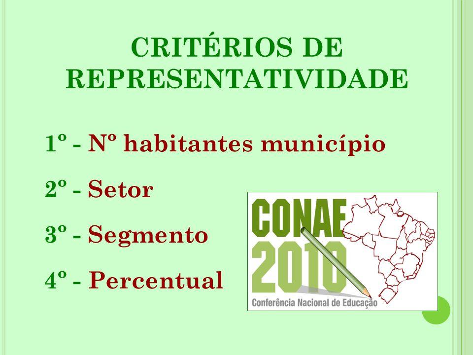 CRITÉRIOS DE REPRESENTATIVIDADE