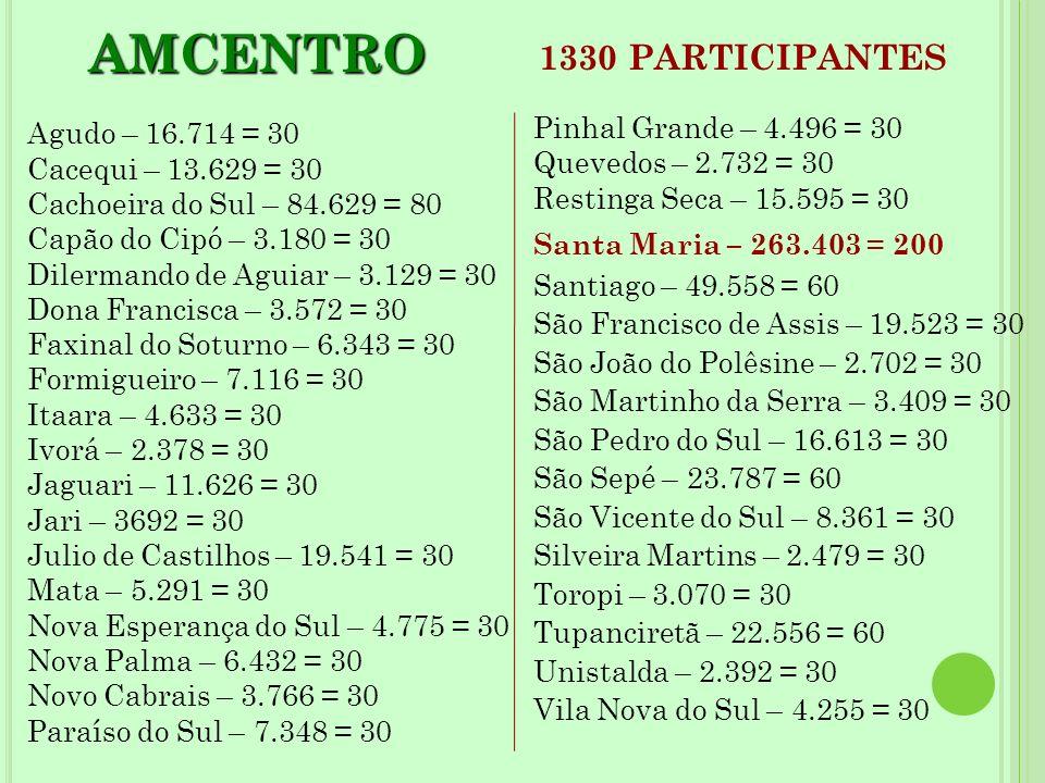 AMCENTRO 1330 PARTICIPANTES Pinhal Grande – 4.496 = 30