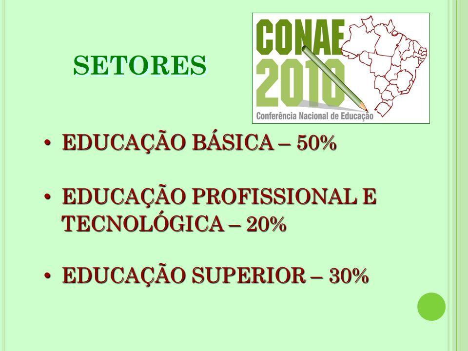 SETORES EDUCAÇÃO BÁSICA – 50%