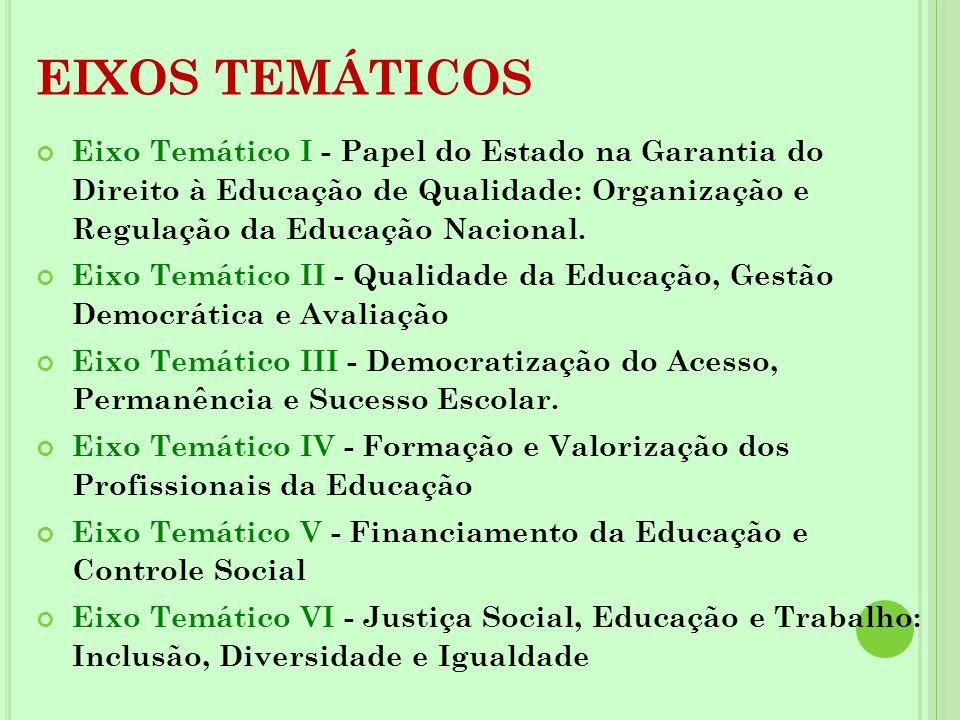 EIXOS TEMÁTICOSEixo Temático I - Papel do Estado na Garantia do Direito à Educação de Qualidade: Organização e Regulação da Educação Nacional.