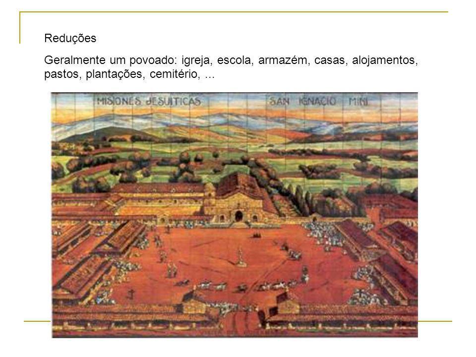 Reduções Geralmente um povoado: igreja, escola, armazém, casas, alojamentos, pastos, plantações, cemitério, ...