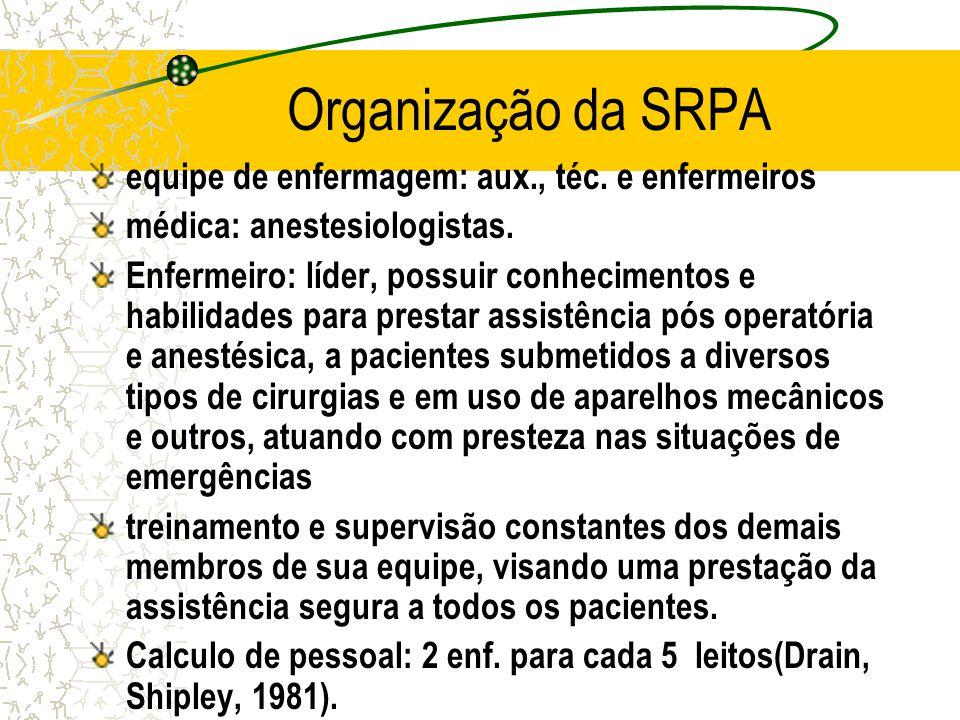 Organização da SRPA equipe de enfermagem: aux., téc. e enfermeiros