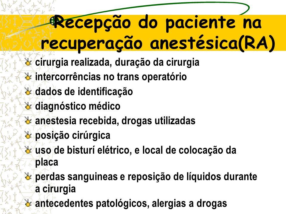 Recepção do paciente na recuperação anestésica(RA)