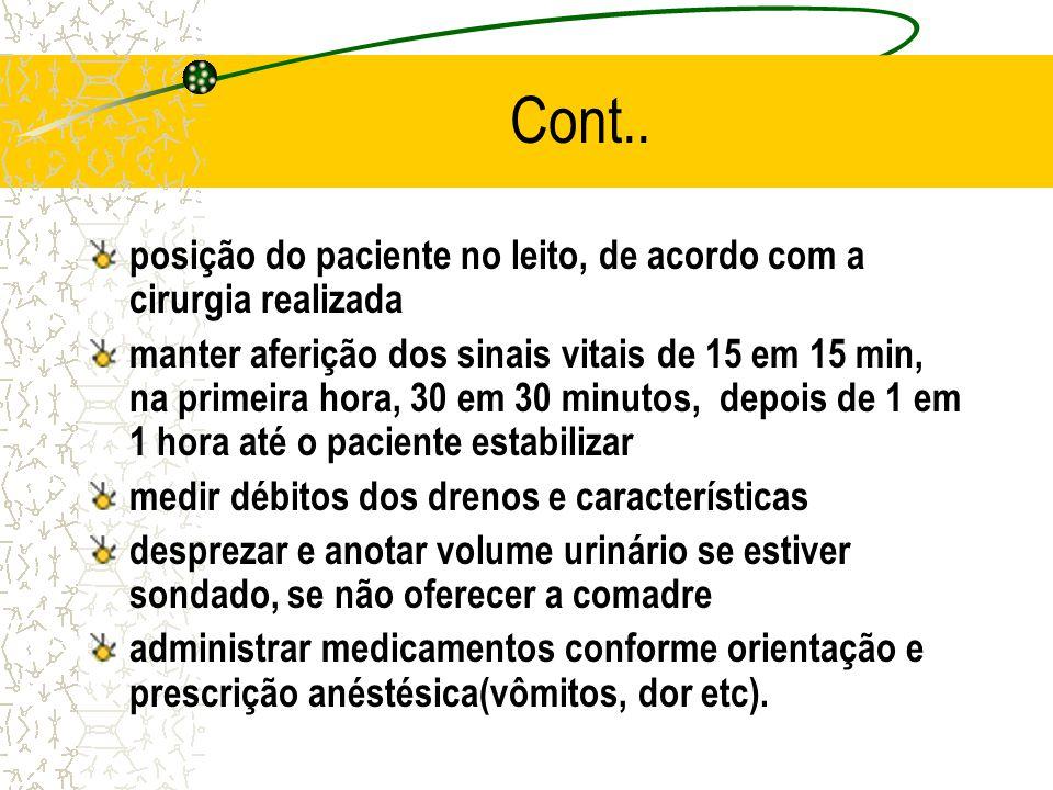 Cont.. posição do paciente no leito, de acordo com a cirurgia realizada.