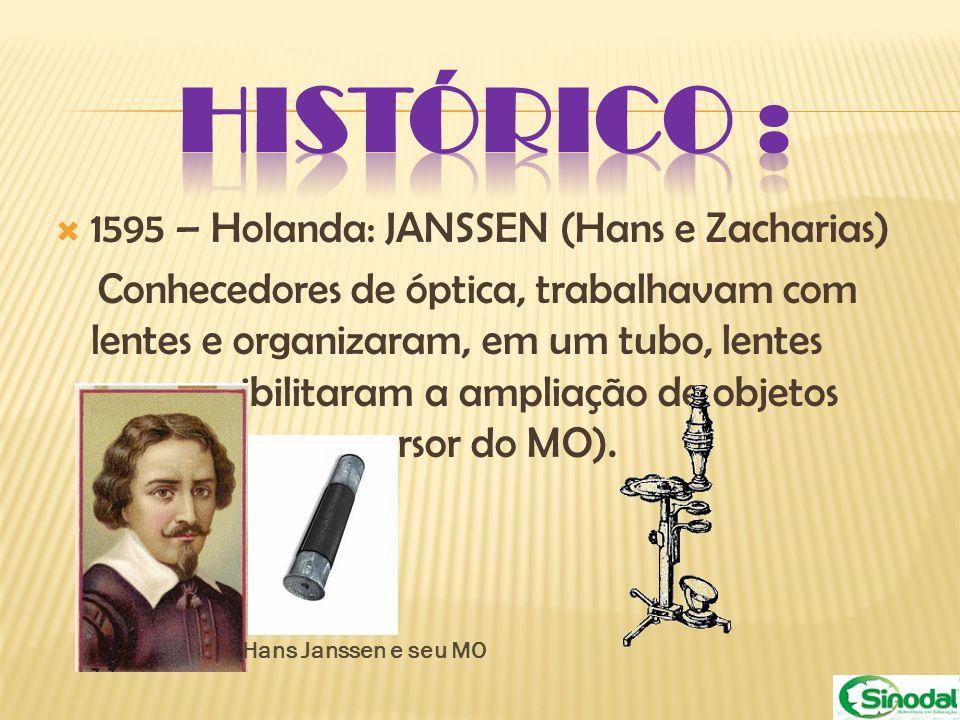 Histórico : 1595 – Holanda: JANSSEN (Hans e Zacharias)