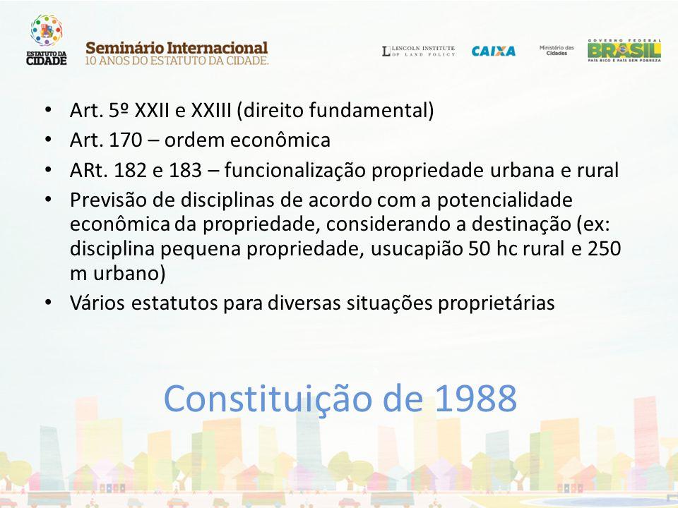 Constituição de 1988 Art. 5º XXII e XXIII (direito fundamental)