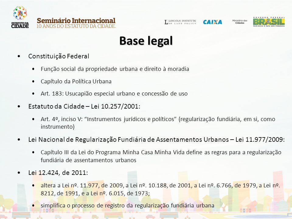 Base legal Constituição Federal Estatuto da Cidade – Lei 10.257/2001: