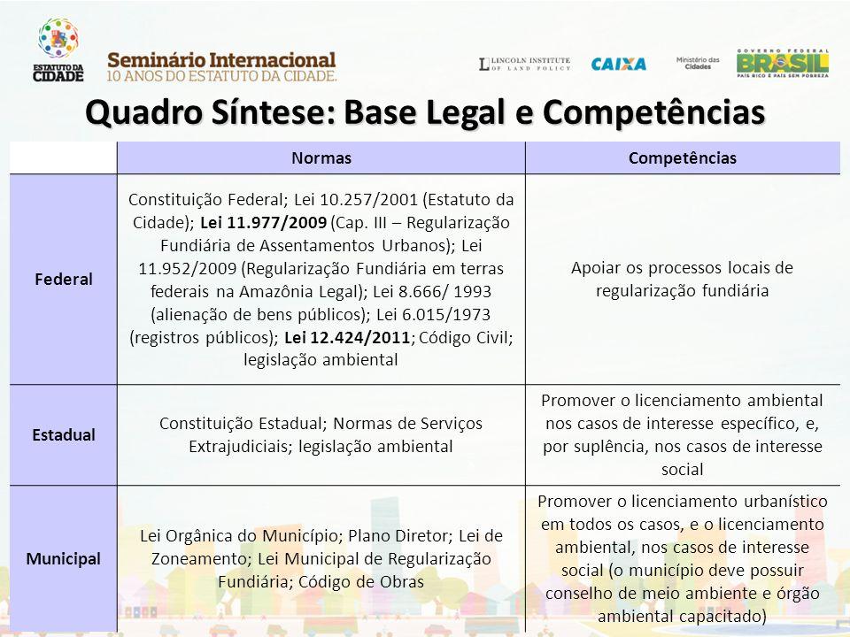 Quadro Síntese: Base Legal e Competências