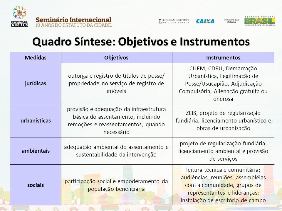 Quadro Síntese: Objetivos e Instrumentos