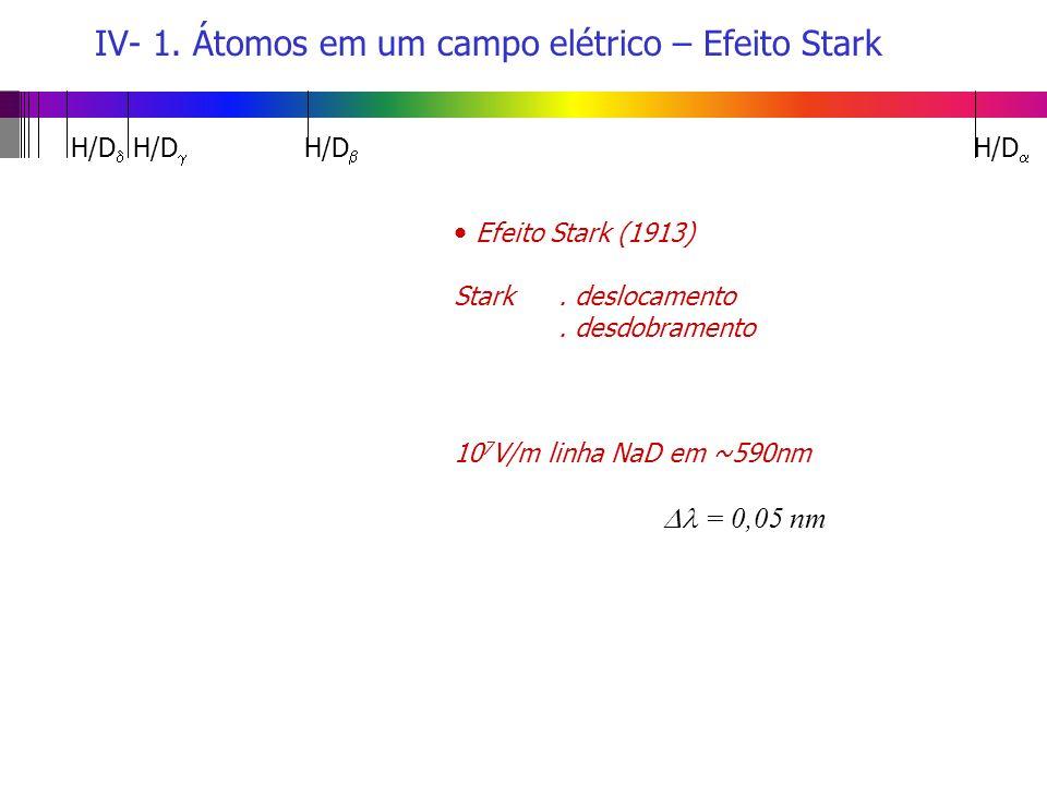 IV- 1. Átomos em um campo elétrico – Efeito Stark