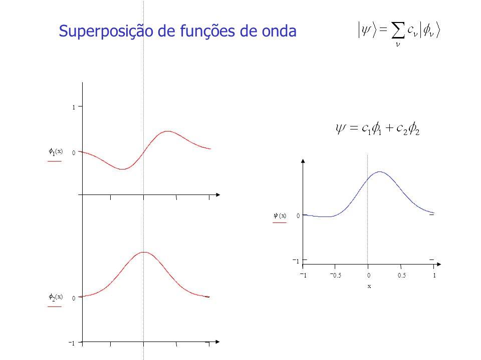 Superposição de funções de onda