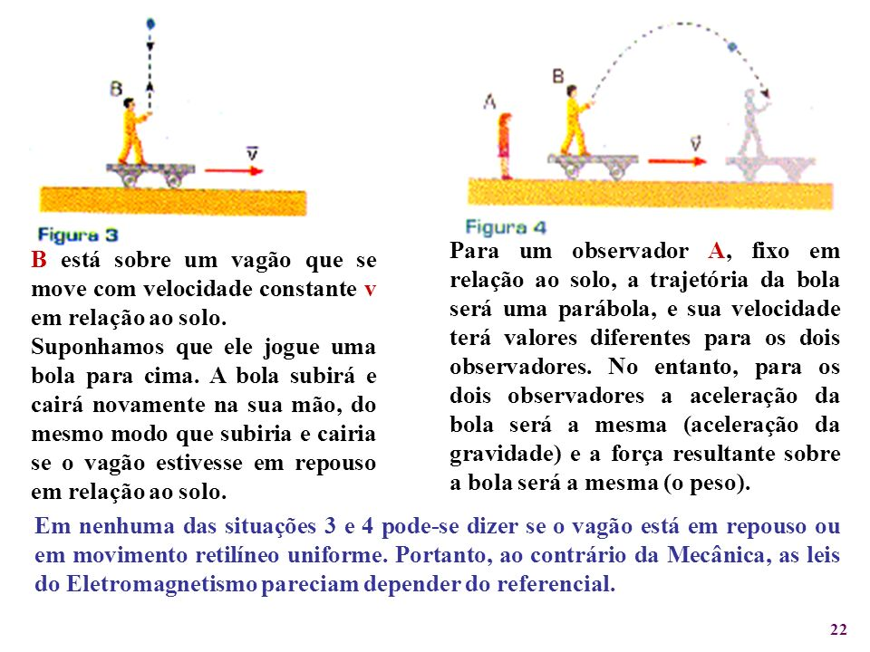 Para um observador A, fixo em relação ao solo, a trajetória da bola será uma parábola, e sua velocidade terá valores diferentes para os dois observadores. No entanto, para os dois observadores a aceleração da bola será a mesma (aceleração da gravidade) e a força resultante sobre a bola será a mesma (o peso).