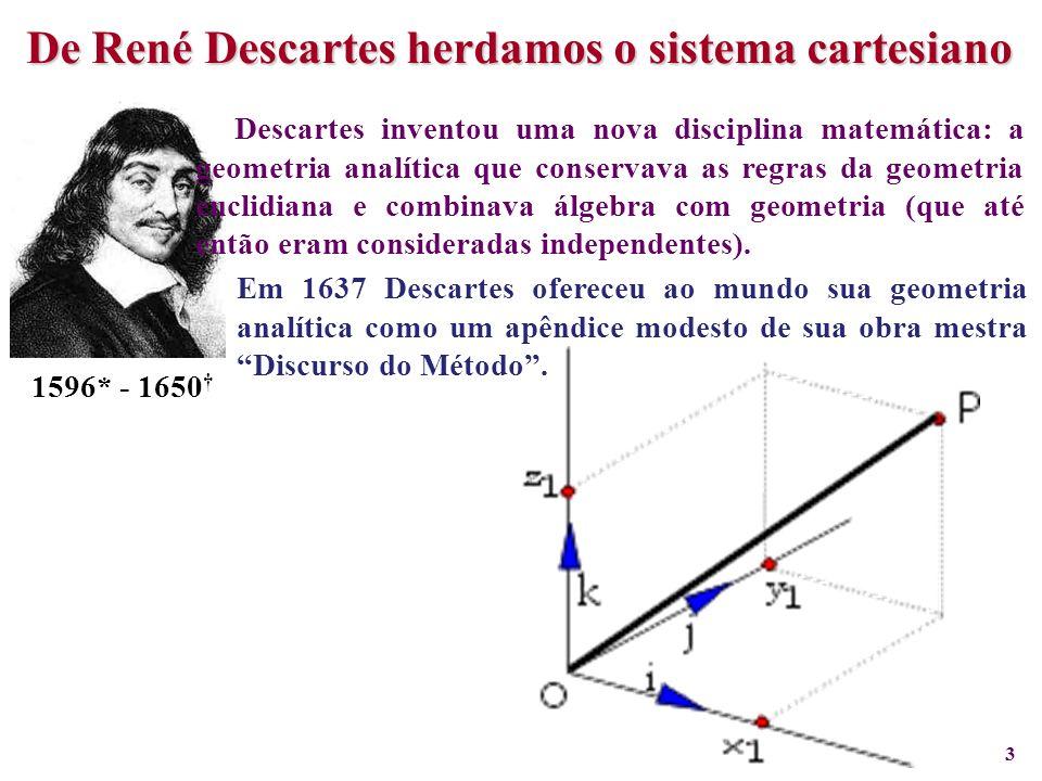De René Descartes herdamos o sistema cartesiano