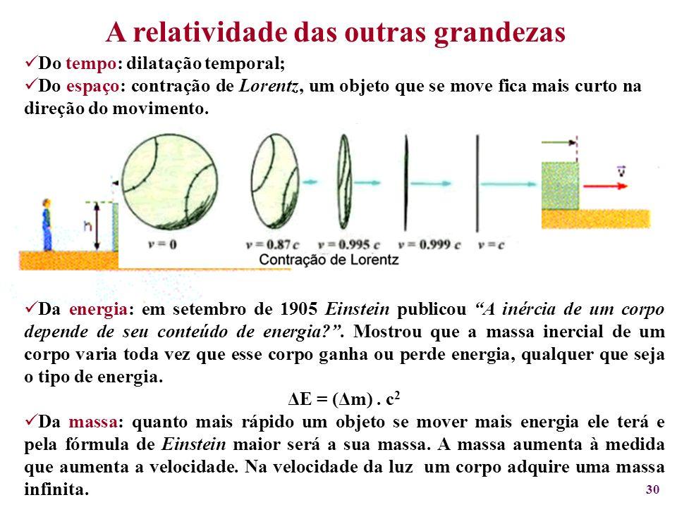 A relatividade das outras grandezas