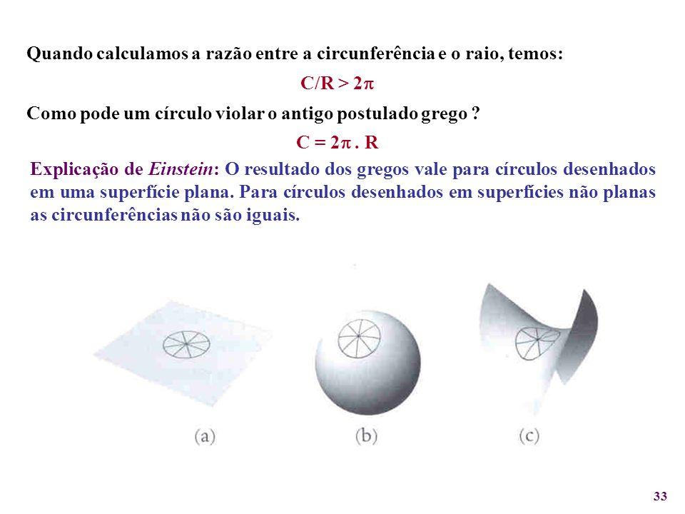 Quando calculamos a razão entre a circunferência e o raio, temos: