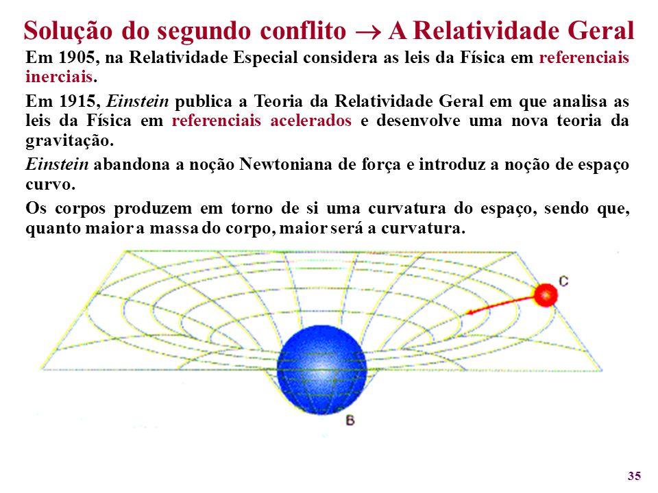 Solução do segundo conflito  A Relatividade Geral