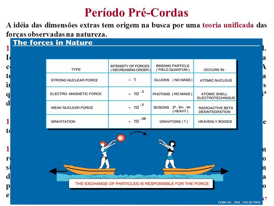 Período Pré-Cordas A idéia das dimensões extras tem origem na busca por uma teoria unificada das forças observadas na natureza.