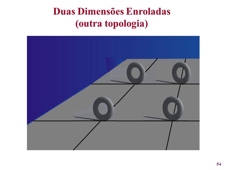 Duas Dimensões Enroladas