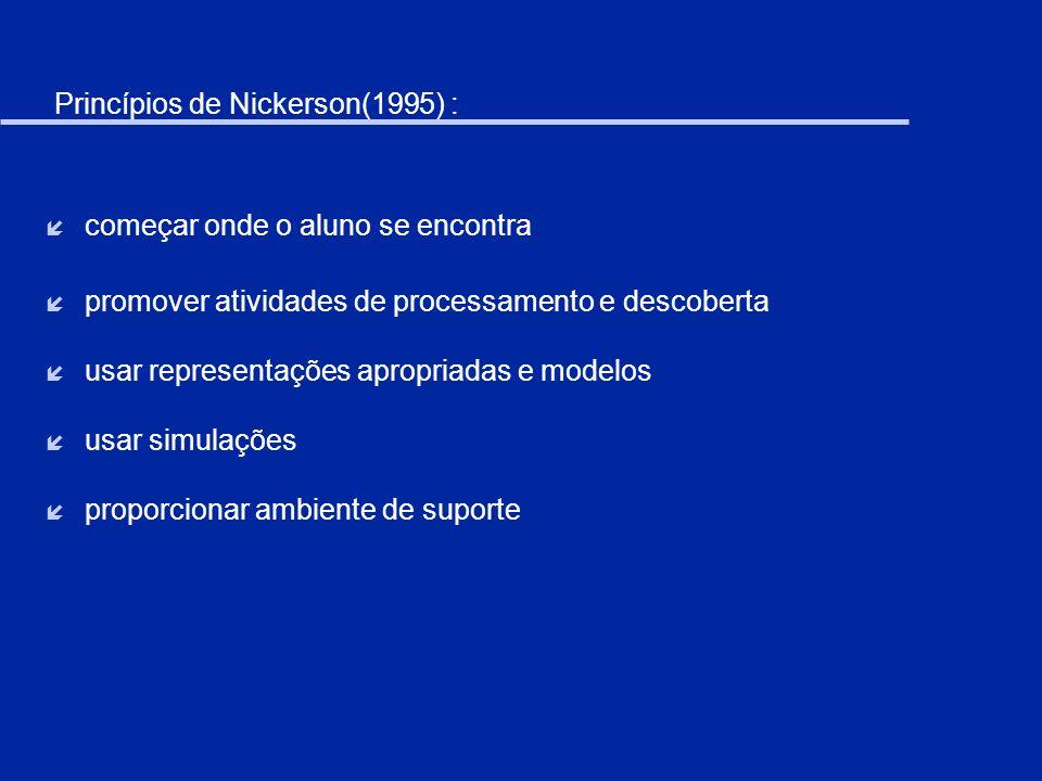 Princípios de Nickerson(1995) :