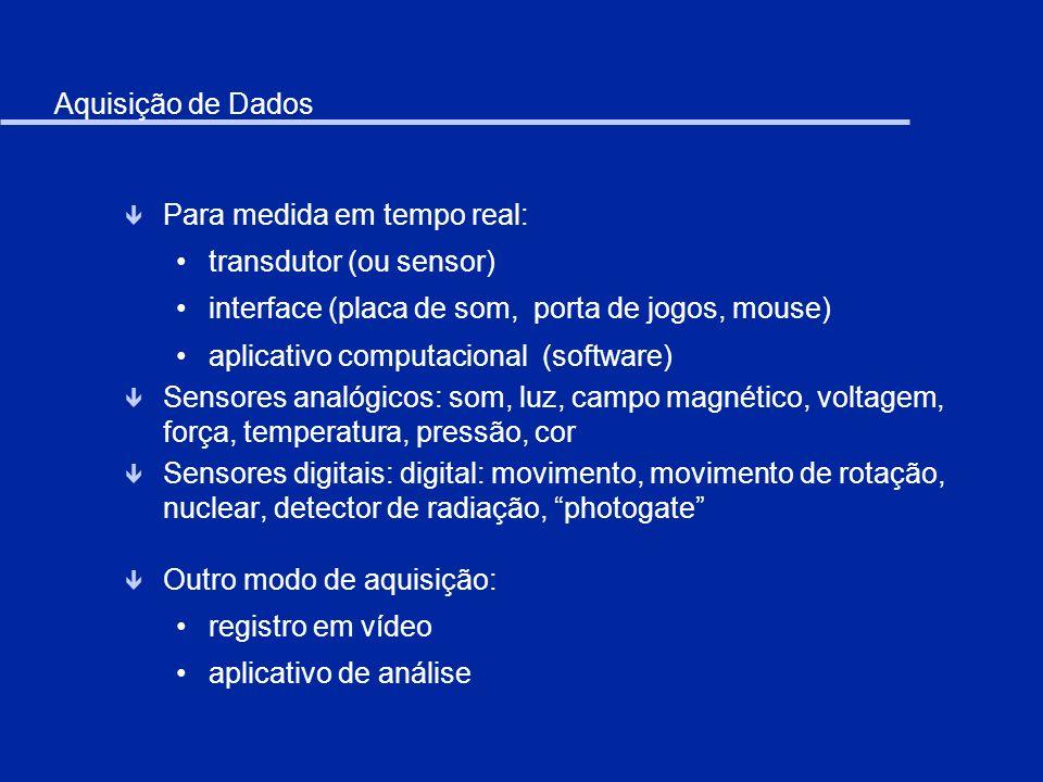 Aquisição de Dados Para medida em tempo real: transdutor (ou sensor) interface (placa de som, porta de jogos, mouse)