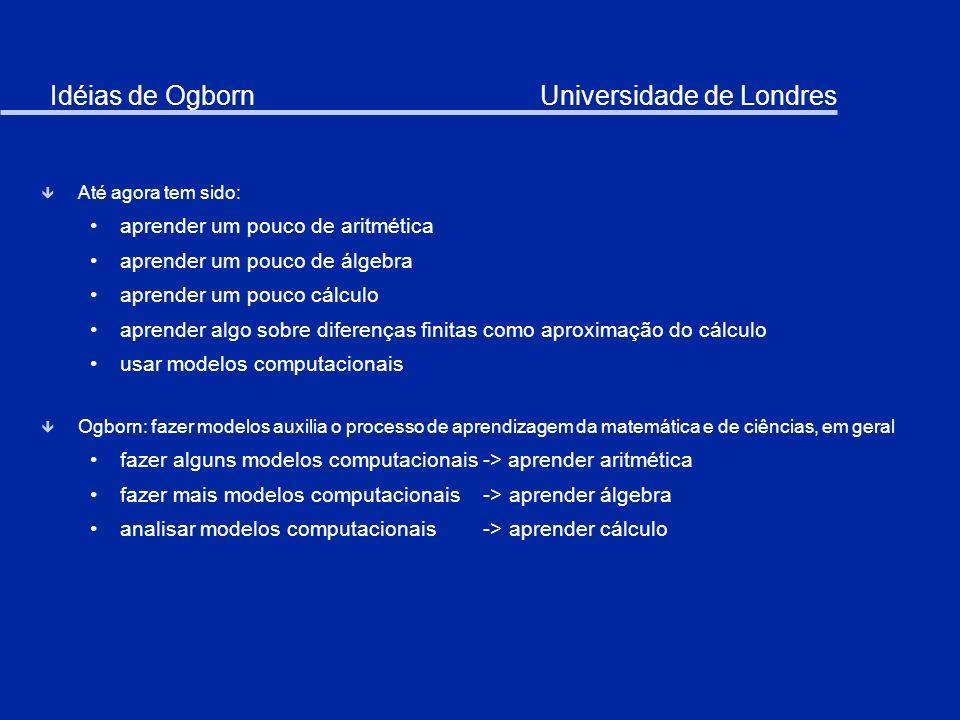 Idéias de Ogborn Universidade de Londres