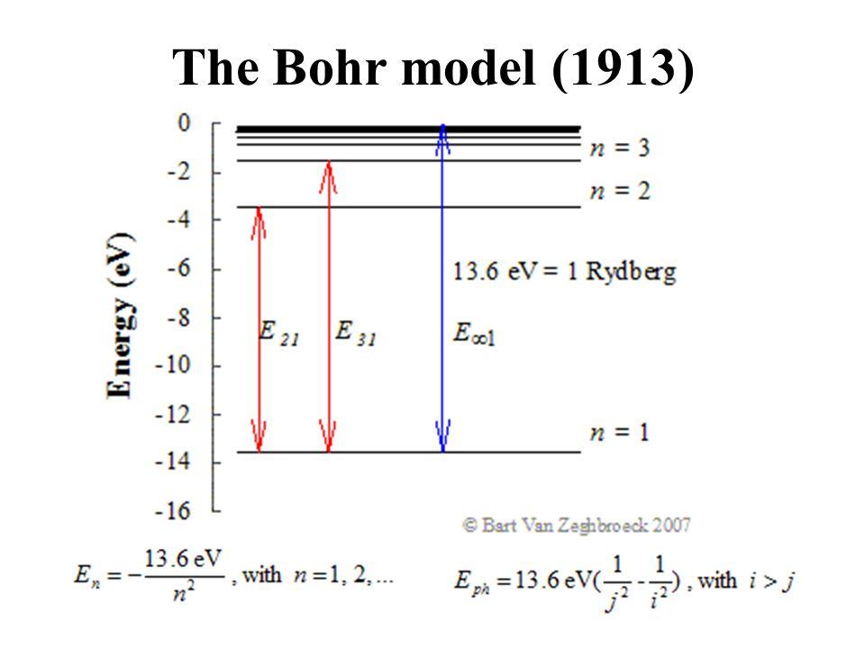 The Bohr model (1913)