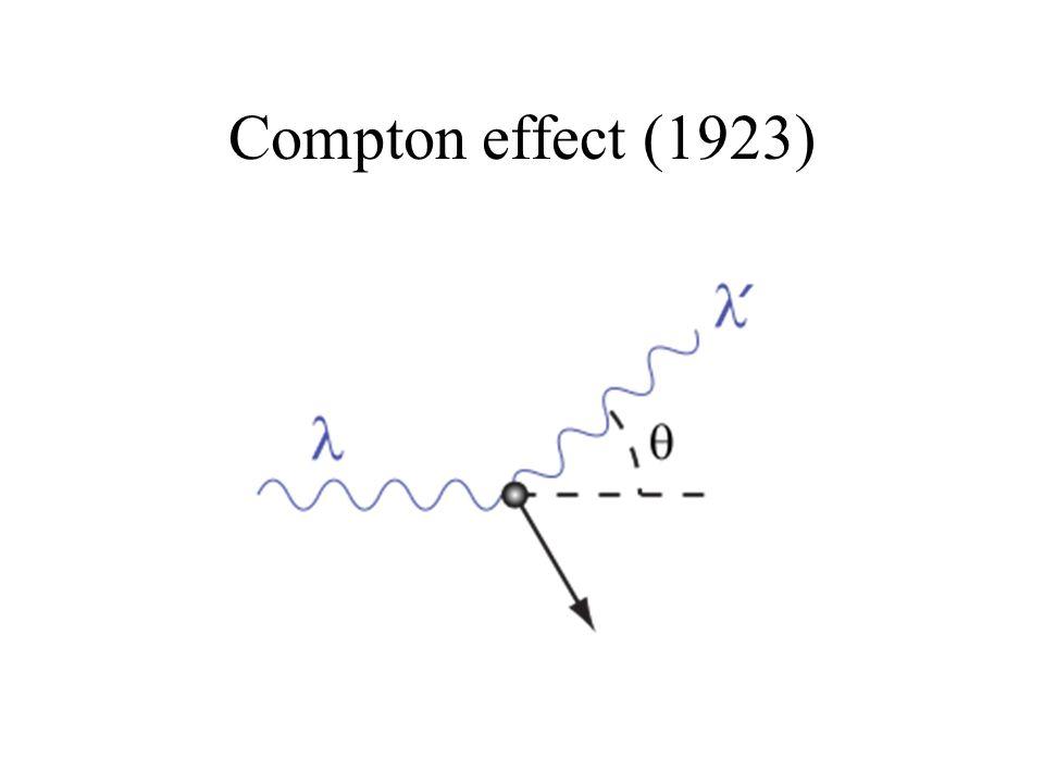 Compton effect (1923)