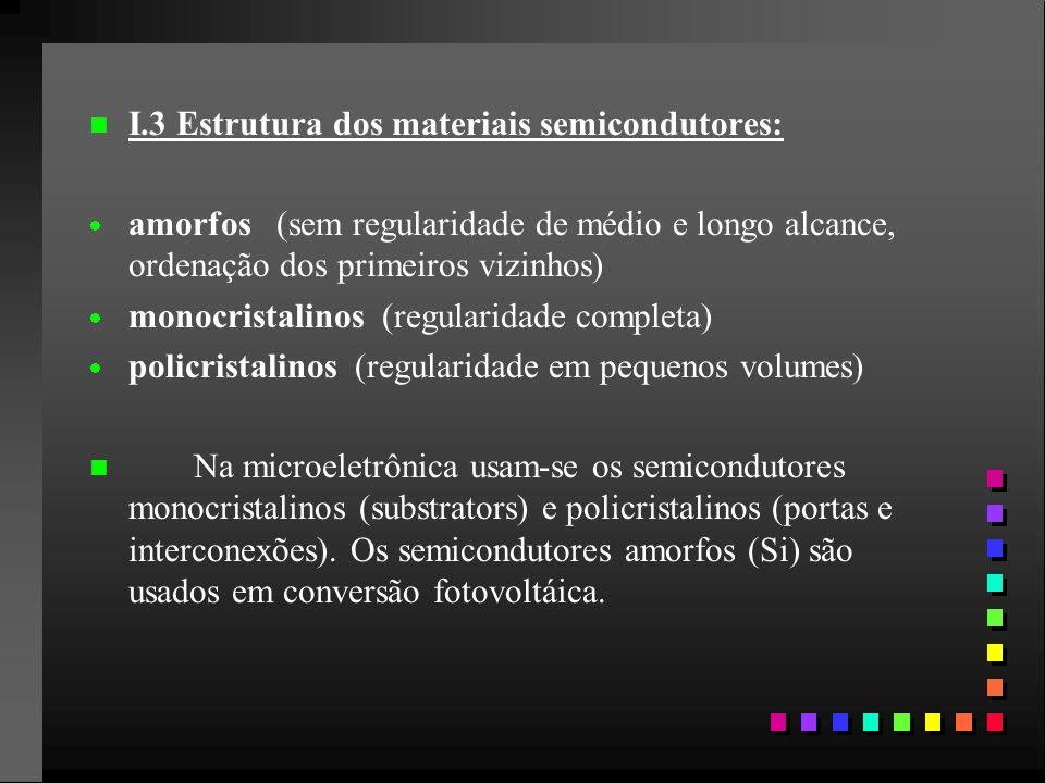 I.3 Estrutura dos materiais semicondutores: