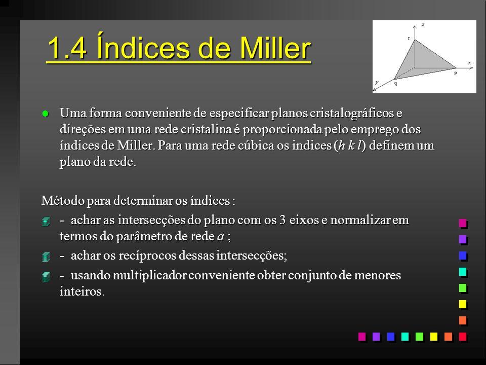 1.4 Índices de Miller