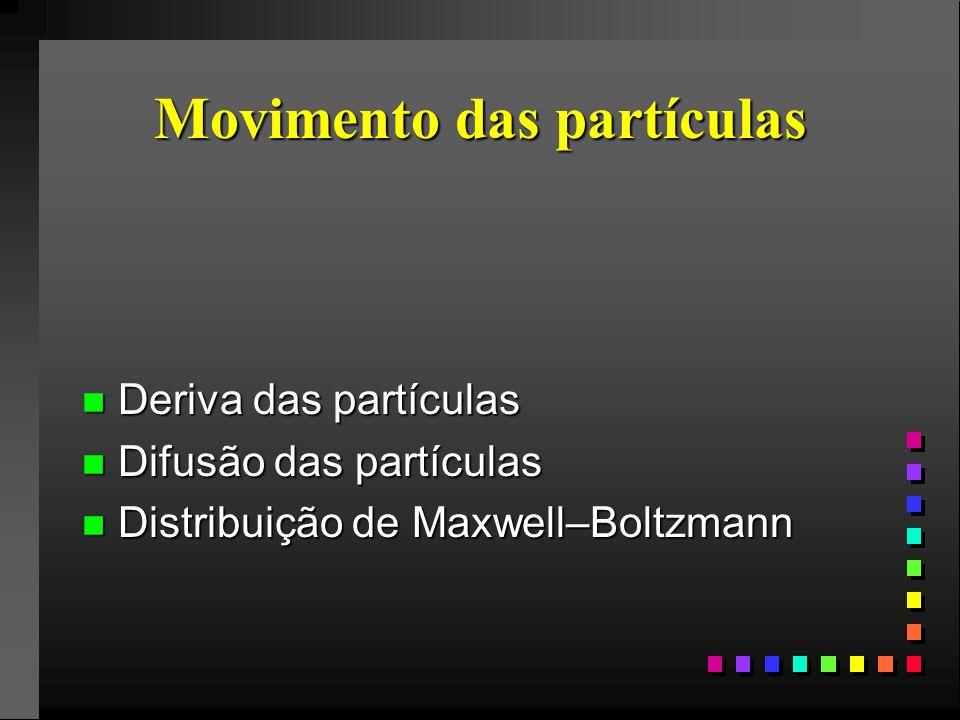 Movimento das partículas