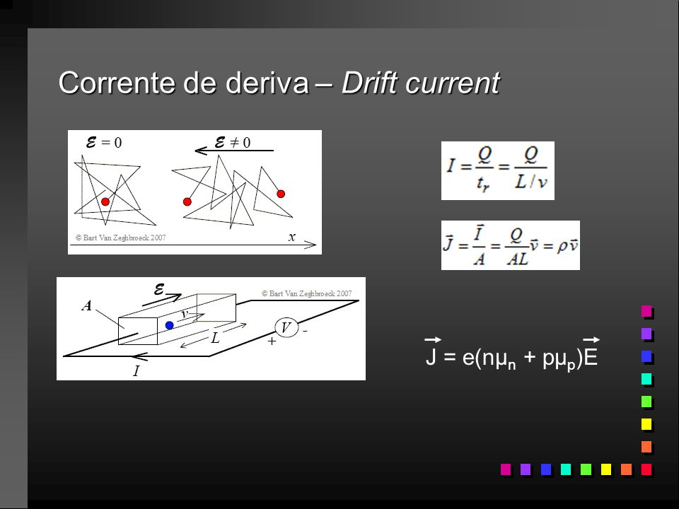 Corrente de deriva – Drift current