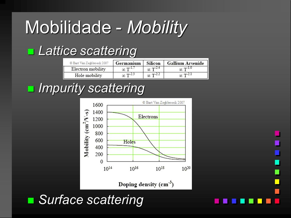 Mobilidade - Mobility Lattice scattering Impurity scattering