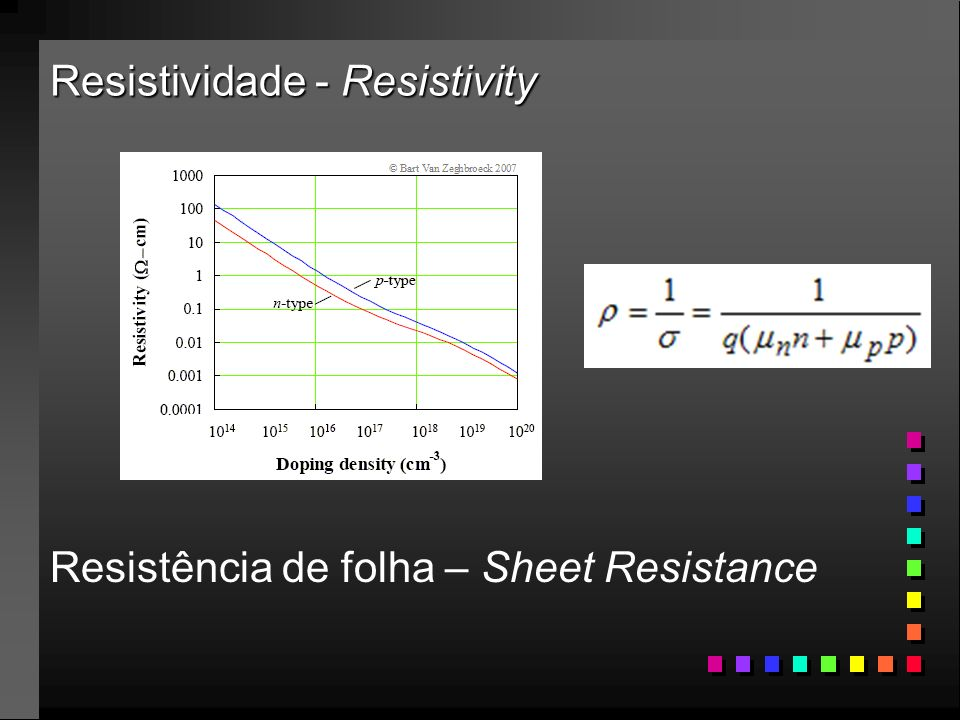 Resistividade - Resistivity