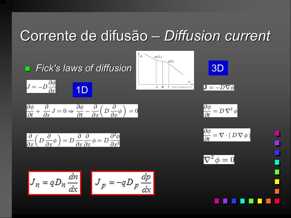 Corrente de difusão – Diffusion current