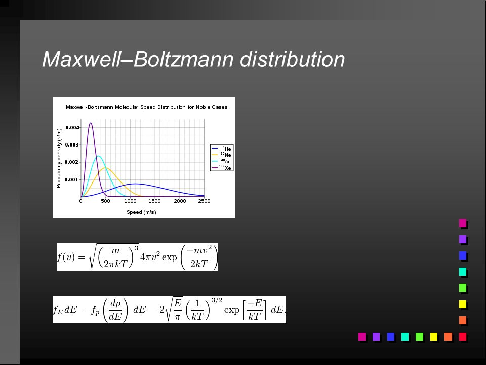 Maxwell–Boltzmann distribution
