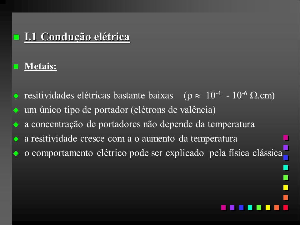 I.1 Condução elétrica Metais: